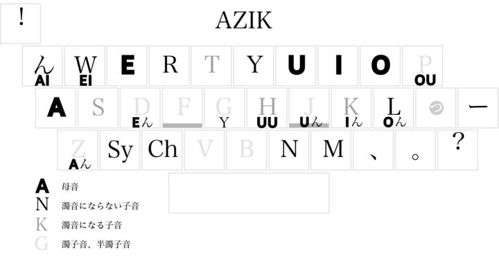 AZIK.jpg