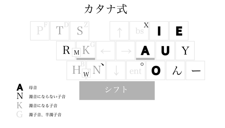 カタナ式.jpg