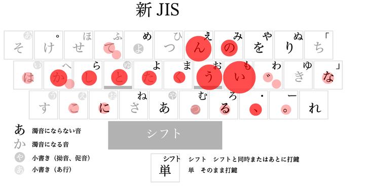 新JIS_R.jpg