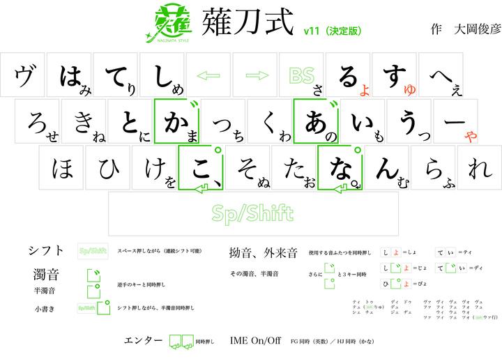 薙刀式v11配列図.jpg