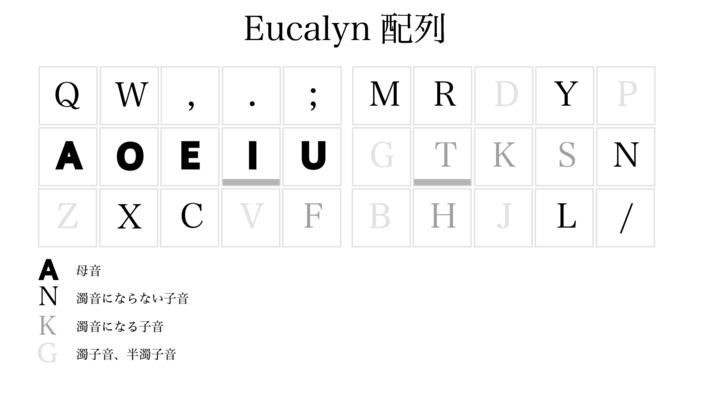 Eucalyn.jpg