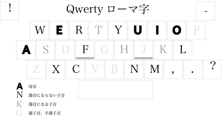 qwerty.jpg