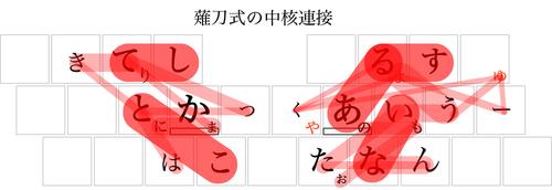 中核連接.jpg
