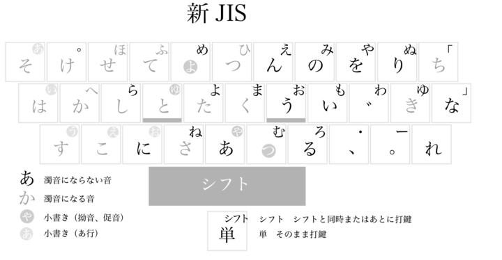 新JIS.jpg