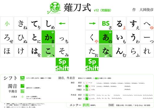 薙刀式v12配列図.jpg