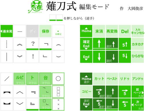 薙刀式v13編集モード.jpg