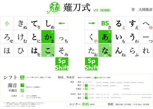 薙刀式v13配列図.jpg