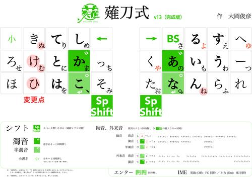 薙刀式v13配列図_変更点.jpg