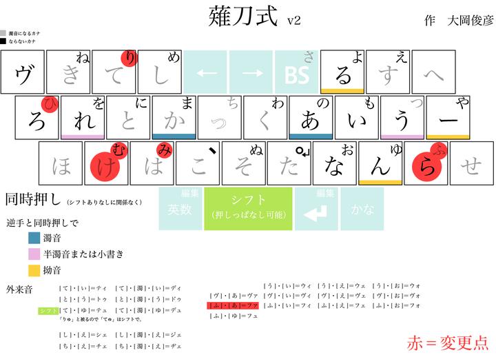 薙刀式v2配列図赤.jpg