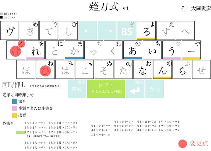 薙刀式v4配列図赤.jpg