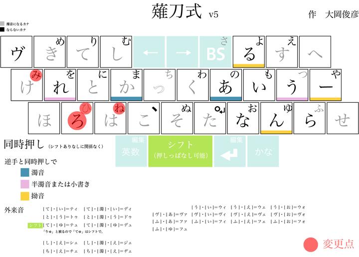 薙刀式v5配列図赤.jpg