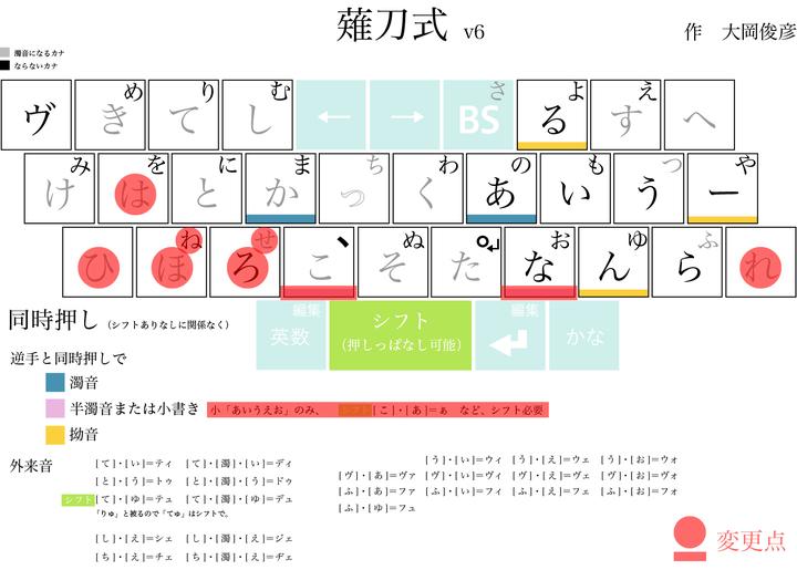 薙刀式v6配列図赤.jpg