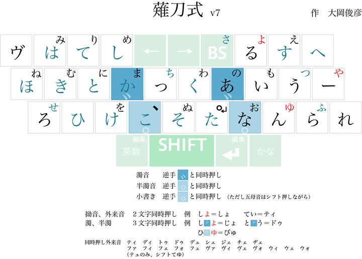 薙刀式v7配列図.jpg