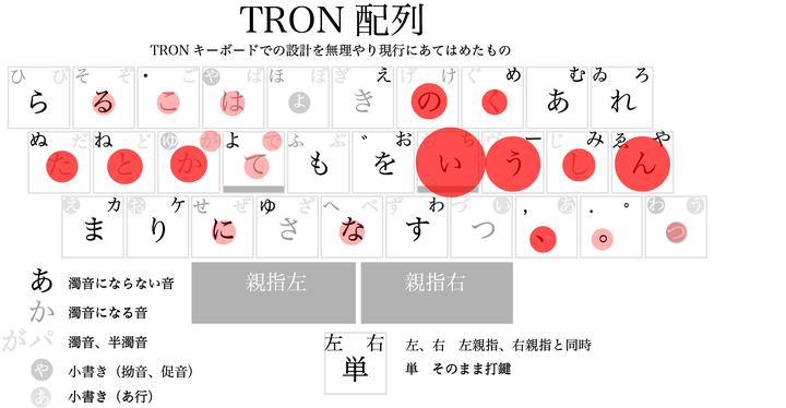 TRON_R.jpg